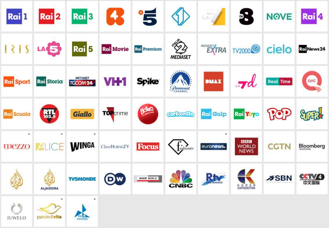 principali canali visibili con TivùSat