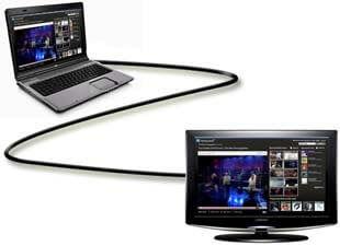 collegamento PC TV